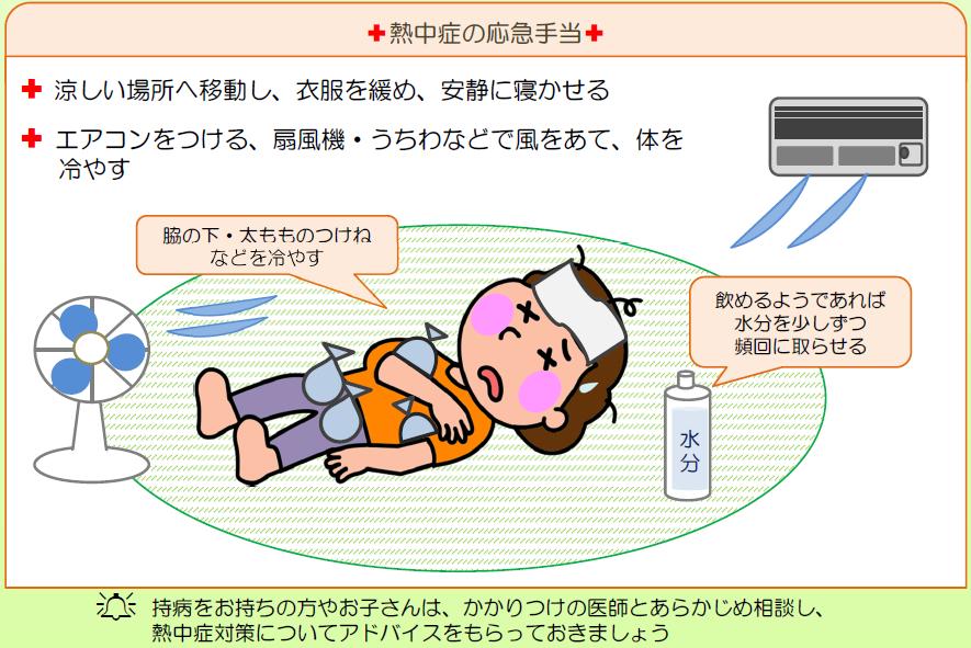 幼児の熱中症予防とその対策について